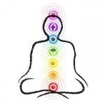 Eating for Your Chakra Type