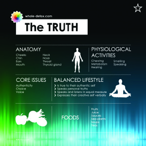 7_System_Infographics_T2